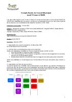 Réunion du Conseil Municipal du 15 mars 2021
